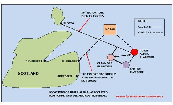 """effect piper alpha disaster He added: """"the impact of the piper alpha disaster created a ripple effect that had far reaching consequences, not just for the oil and gas industry but for the management of health and safety."""