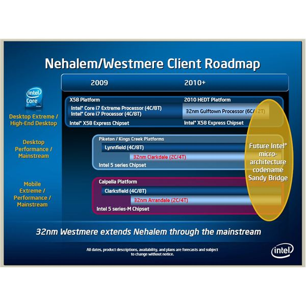 Intel CPU Roadmap Feb 2009-10