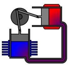 2. Maximum expansion of working fluid