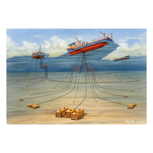-subsea-system
