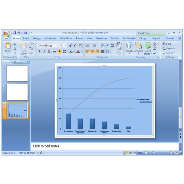 Chart in PowerPoint