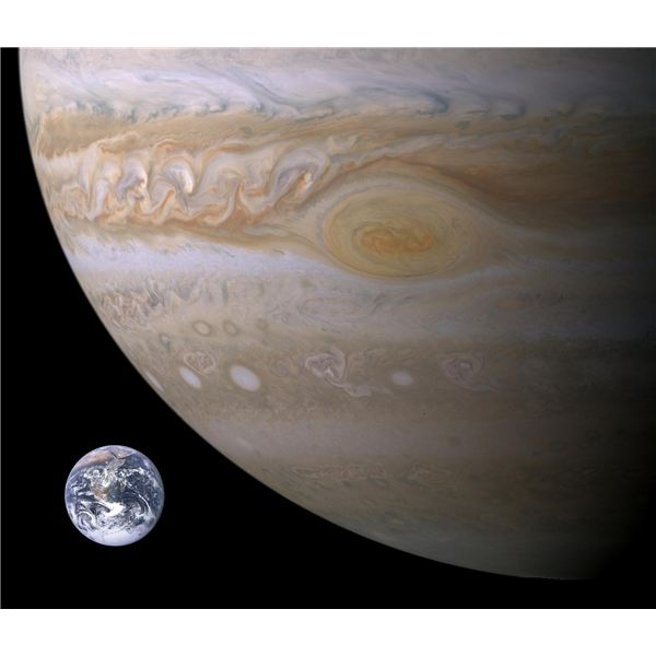 Jupiter-Earth-Spot comparison