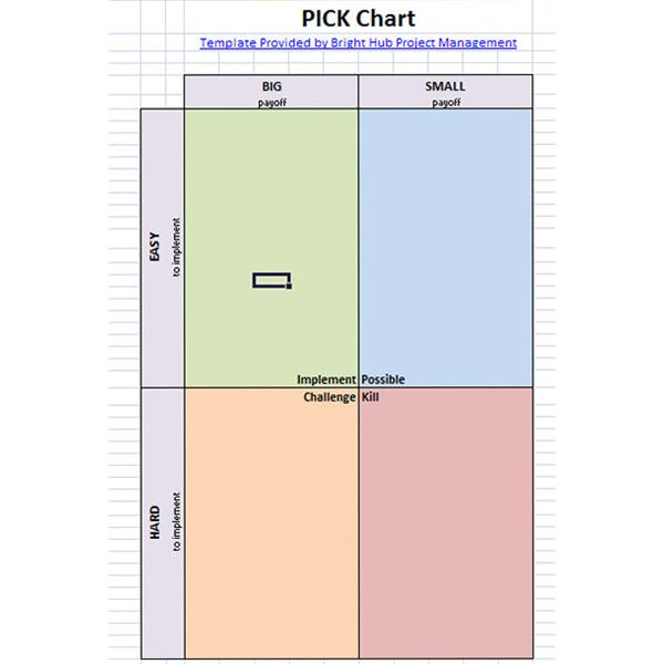 Download free Six Sigma project templates including this PICK chart