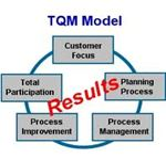 Quality Model