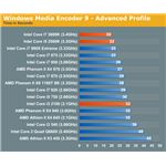 Anandtech: Windows Media Encoder