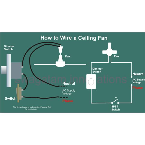 how to wire a ceiling fan, circuit diagram,