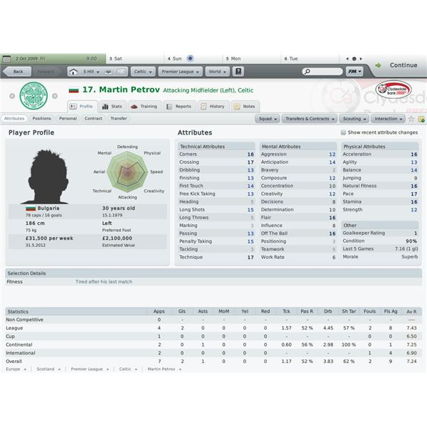 Building your Team in FM 2010
