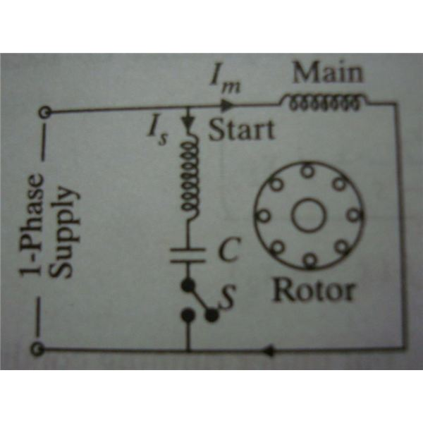 capacitor start motors diagram & explanation of how a capacitor is 3 phase capacitor bank wiring diagram capacitor start circuit