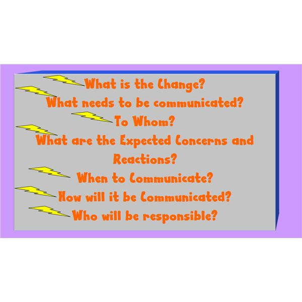 How to Develop a Change Communication Plan