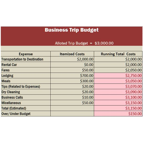 Travel business template in excel free download overbudget alert flashek Gallery