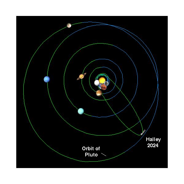 Where do Comets Form - Oort Cloud and Scattered Disk - Solar System Objects