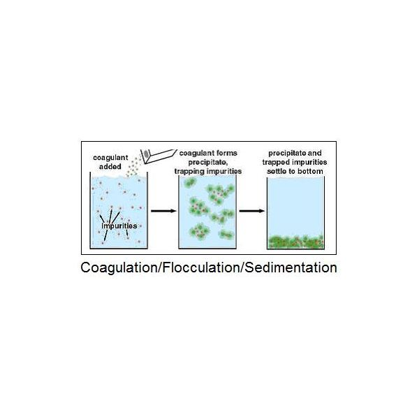 Coagulation Flocculation Sedimentation