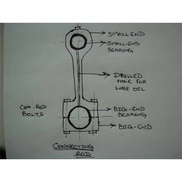 Connecting Rod Overview