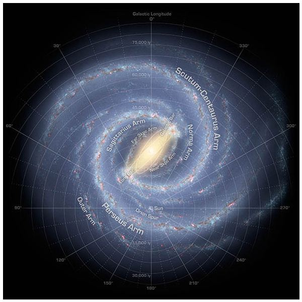 Conception of what the Milky Way looks like. Image courtesy of Spitzer/Caltech