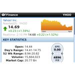 yahoo-Personal financial software free download-Blackberry-pic