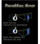 Avoid Parallax Error in Photography
