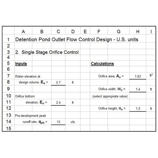 Outlet Control Design Orifice US units