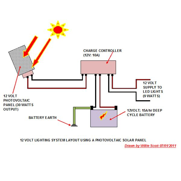 12V PV Lighting Syatem Diagram