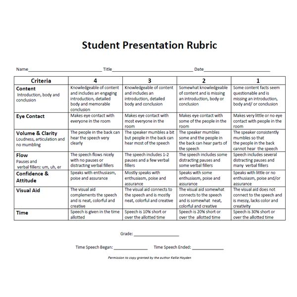 Rubric for Evaluating Student Presentations