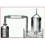 Apparatus Cavendish used to Make Hydrogen