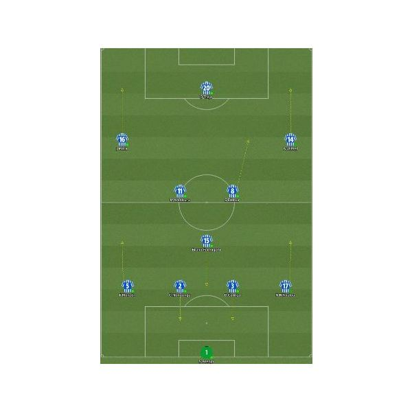 Choose the Right Football Manager FM Live Formations
