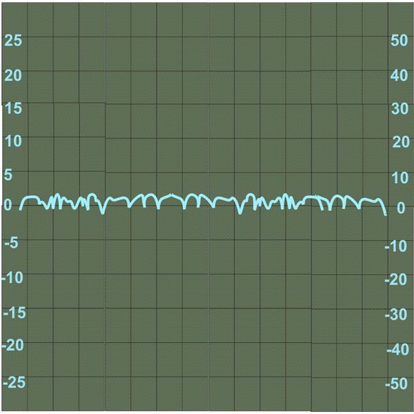 Alternator Diode Short or Open Waveform, Image