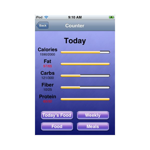 Fast Food Calorie Counter iPhone App