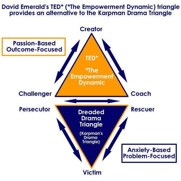 The Principles of Conflict Management in Action: Explaining With Examples