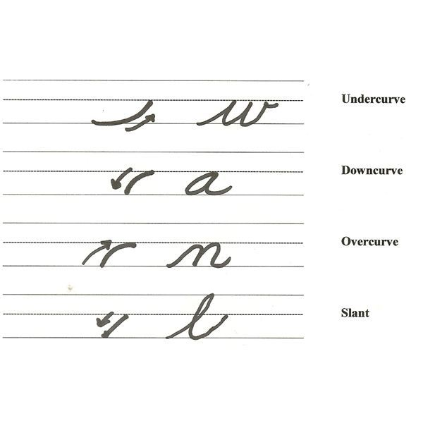 Handwriting Shapes