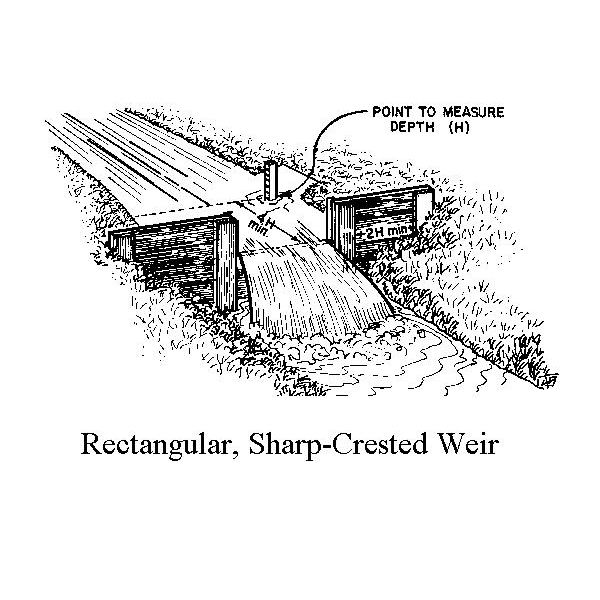 rectangular weir
