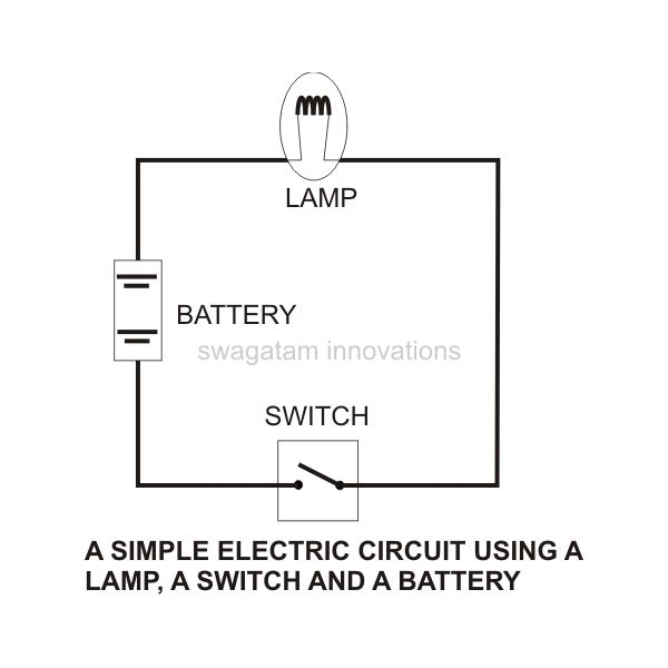 Batteries Light Bulb Simple Circuit Experiment, Diagram, Image
