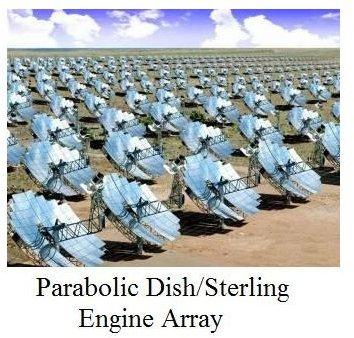 parabolic dish stirling engine array