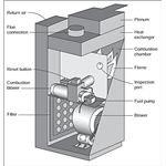 Fuel Oil Furnace