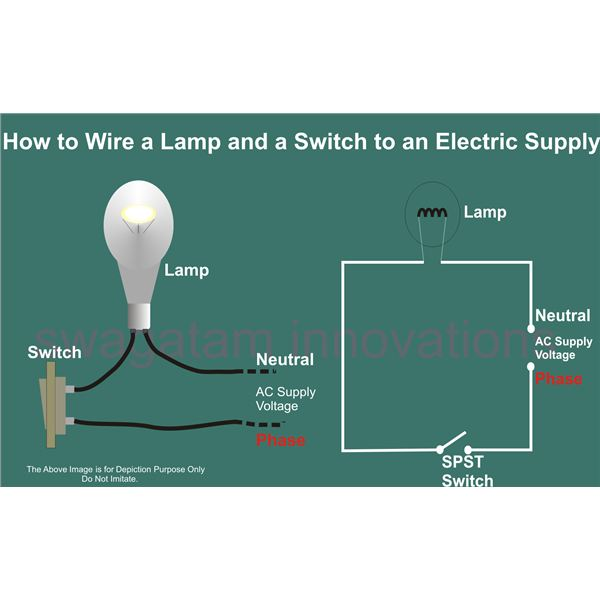 Help for Understanding Simple Home Electrical Wiring Diagrams A Lamp Switch Wiring on