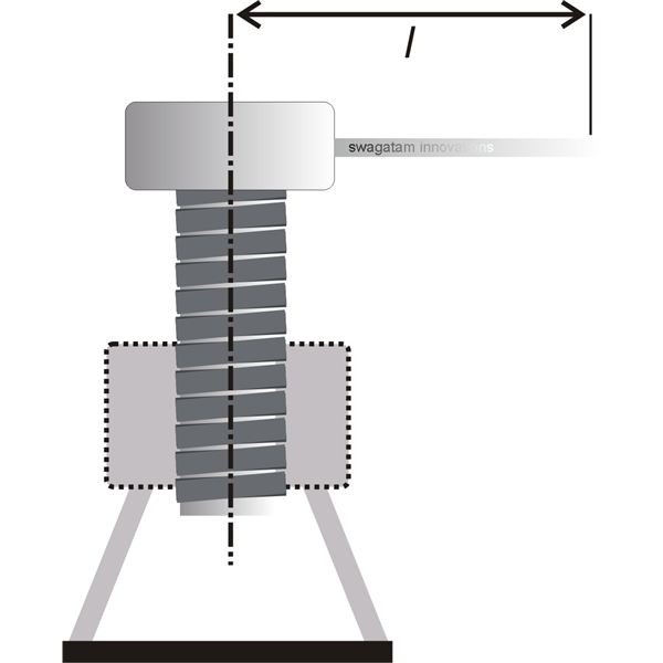 Calculating Screw Jacks and Their Operation