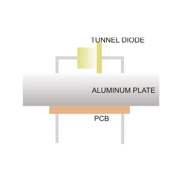 How to Convert Waste Heat into Electricity, Tunnel Diode Fixing, Image