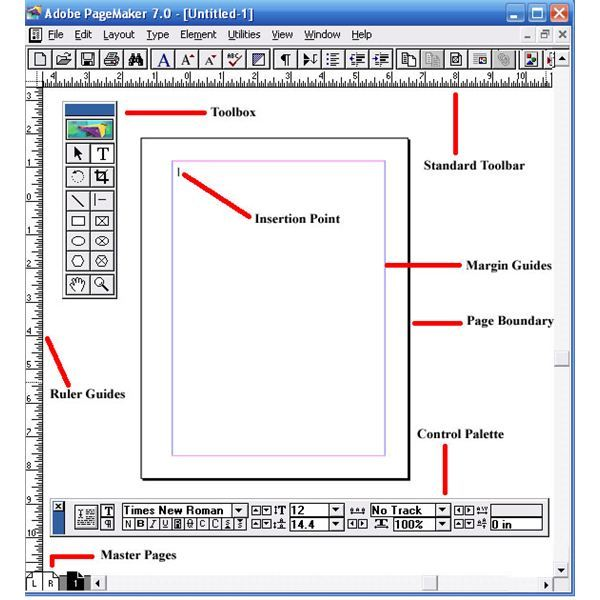 Adobe Tutorial on PageMaker Basics: The Workspace, Toolbox