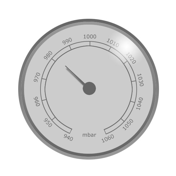 Barometer Dial showing aymospheric pressure in mbar from Wikimedia Commons by Pb 2001
