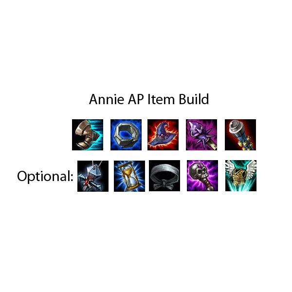 Lol Annie Item Build