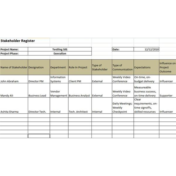 Of A Stakeholder Register And A Stakeholder Register Template