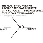 NOT Gate, Inverter Symbol, Image