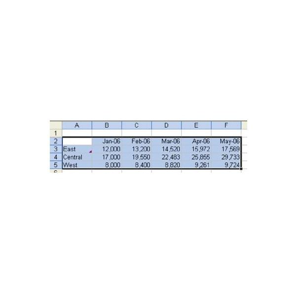 How to Create an Excel Chart with Just One Click - Shortcut for Excel Chart Creation