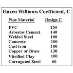 Hazen Williams Coefficient Table