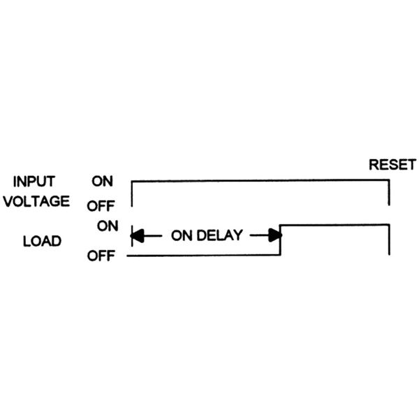 ON-Delay Timer. Credit: Precision Timer Co, Inc.