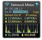 Wired Network Meter Gadget