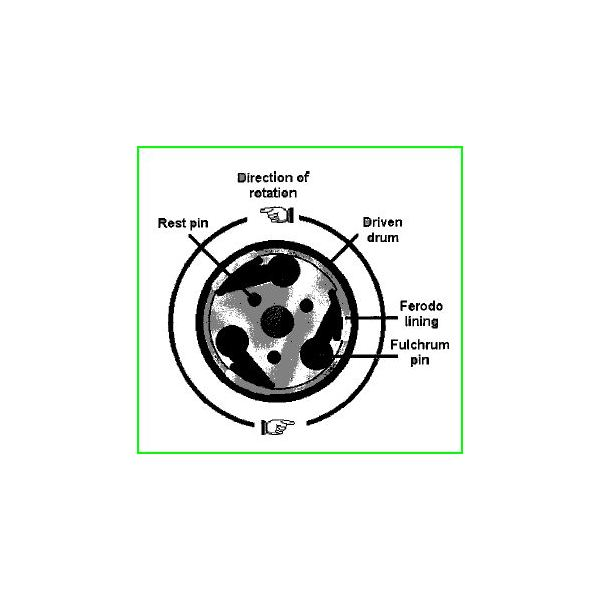 Centrifugal Friction Clutch