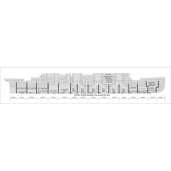 Titanic structure by DFoerster on Wikipedia Commons