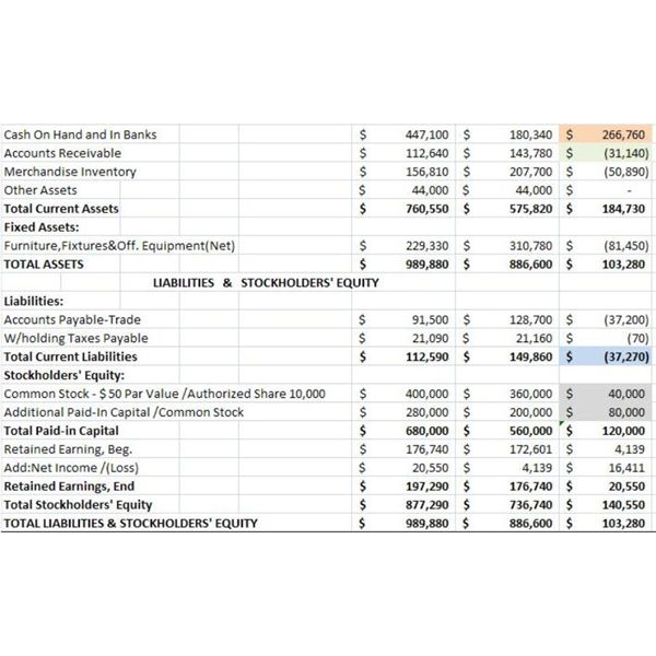 balance sheet for sample cash flow statement