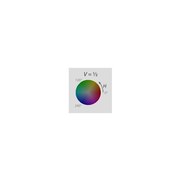 The center of the HSV color space representing hue.