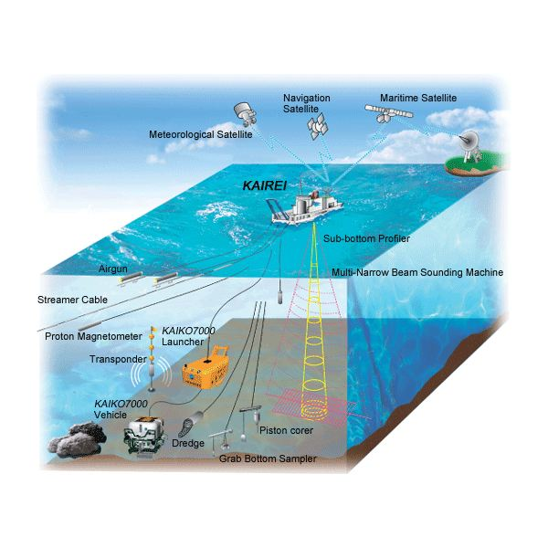 Ocean Floor Elevation Map : Ocean floor topography and features of the